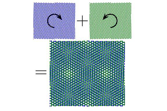 Darstellung des Moire-Effekts